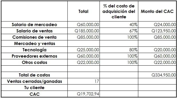 costo_de_adquisicin_del_cliente.jpg