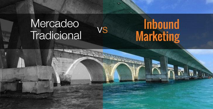 Mercadeo tradicional vs. Inbound marketing