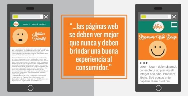 Responsive Web Design vs Mobile Friendly